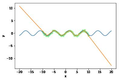 relu_extrapolation